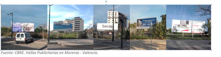 CBRE Situación inmobiliara Valencia